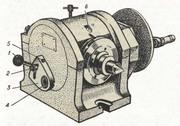 Универсальная делительная головка УДГ-Д. используются в различных фр-х